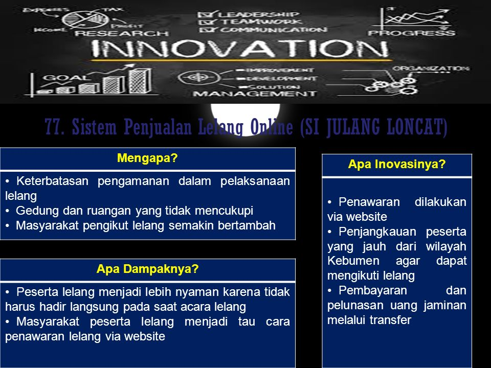 77. Sistem Penjualan Lelang Online (SI JULANG LONCAT)