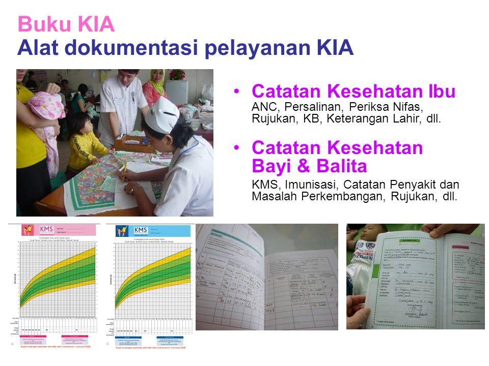 Buku KIA Alat dokumentasi pelayanan KIA