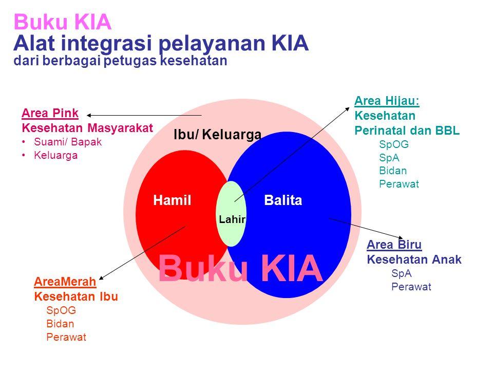 Buku KIA Alat integrasi pelayanan KIA dari berbagai petugas kesehatan
