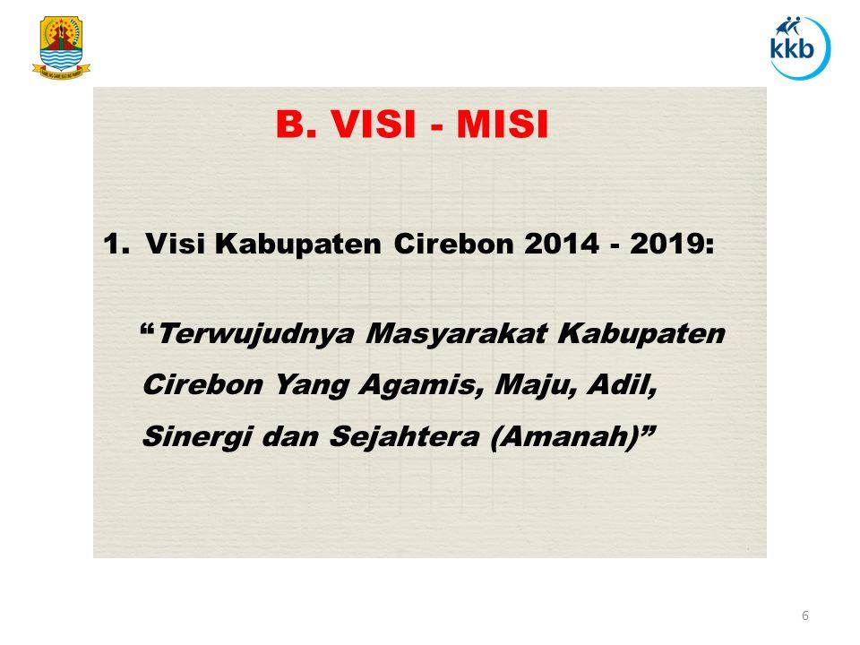 B. VISI - MISI Visi Kabupaten Cirebon 2014 - 2019: