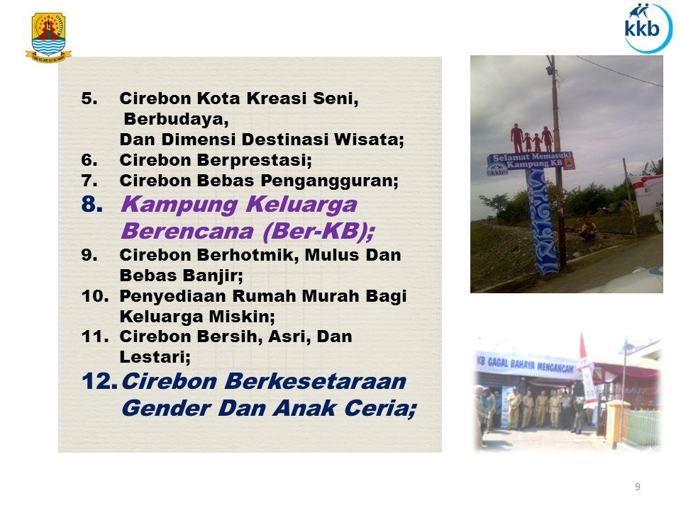 8. Kampung Keluarga Berencana (Ber-KB);