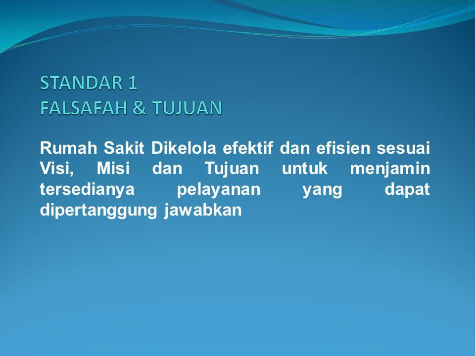 STANDAR 1 FALSAFAH & TUJUAN