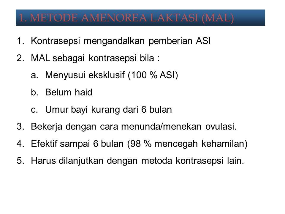 1. METODE AMENOREA LAKTASI (MAL)