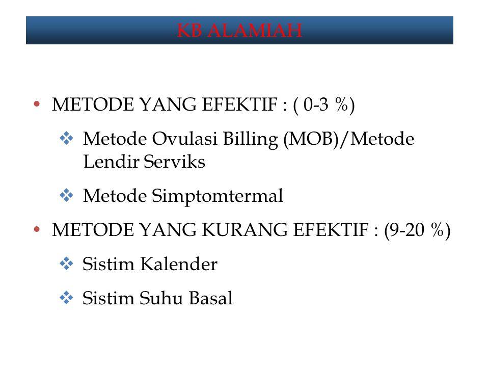 KB ALAMIAH METODE YANG EFEKTIF : ( 0-3 %) Metode Ovulasi Billing (MOB)/Metode Lendir Serviks. Metode Simptomtermal.