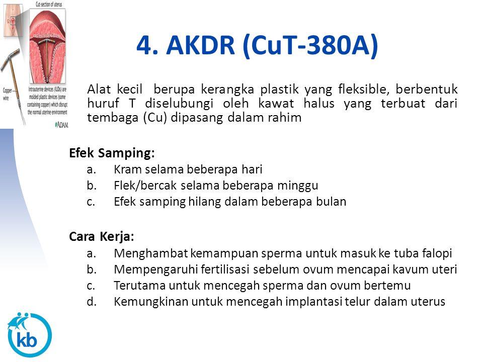 4. AKDR (CuT-380A)