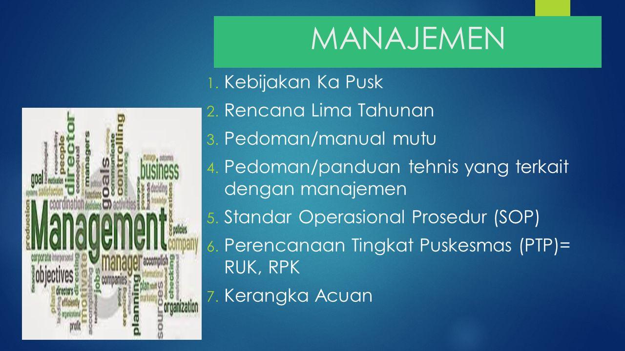 MANAJEMEN Kebijakan Ka Pusk Rencana Lima Tahunan Pedoman/manual mutu
