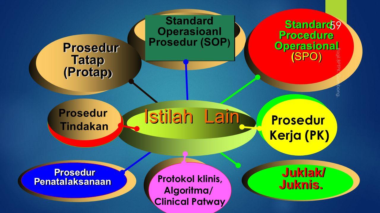 Istilah Lain Prosedur Tatap (Protap) Prosedur Kerja (PK)