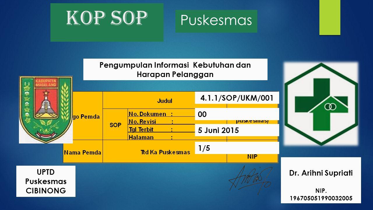 KOP SOP Puskesmas. Pengumpulan Informasi Kebutuhan dan Harapan Pelanggan. 4.1.1/SOP/UKM/001. 00.