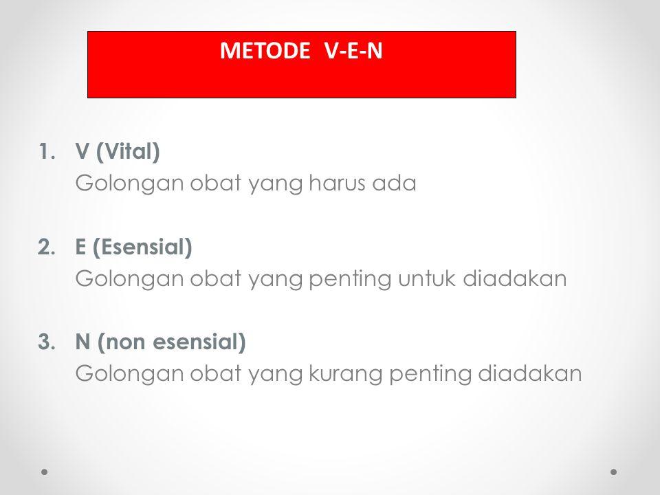 METODE V-E-N V (Vital) Golongan obat yang harus ada 2. E (Esensial)