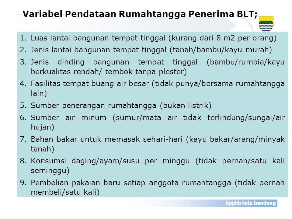 Variabel Pendataan Rumahtangga Penerima BLT;