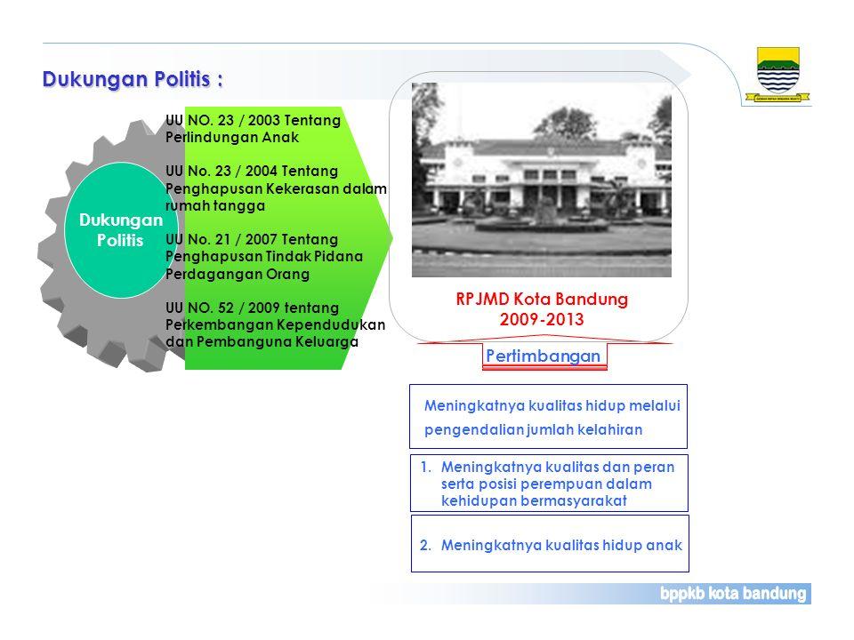Dukungan Politis : Dukungan Politis RPJMD Kota Bandung 2009-2013
