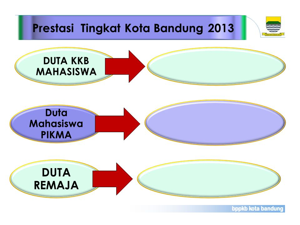 Prestasi Tingkat Kota Bandung 2013