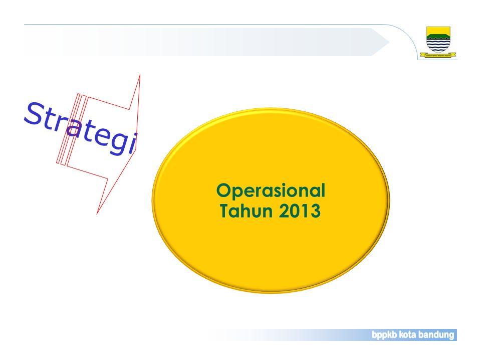 Operasional Tahun 2013 Strategi