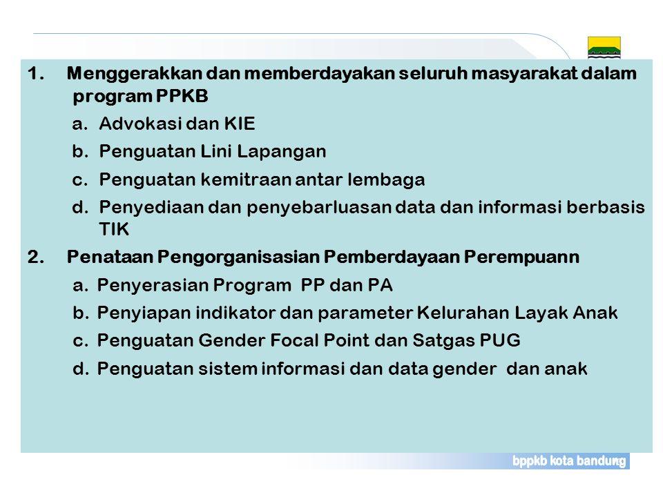 1. Menggerakkan dan memberdayakan seluruh masyarakat dalam program PPKB