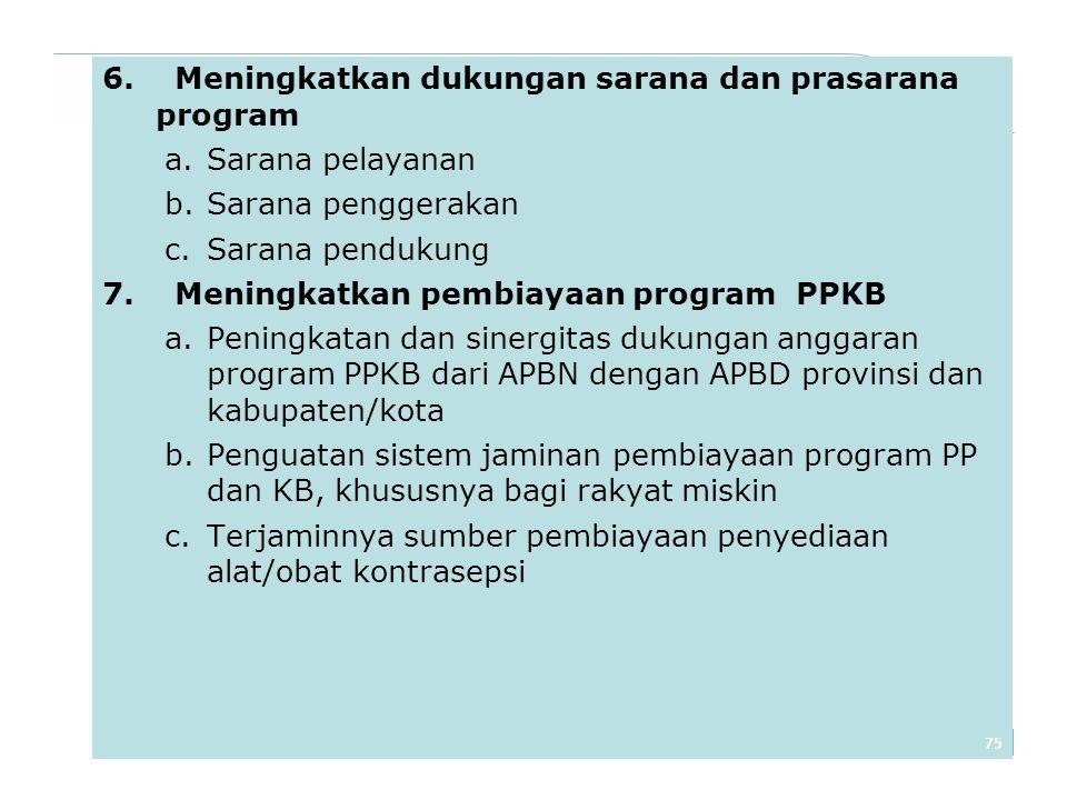 6. Meningkatkan dukungan sarana dan prasarana program