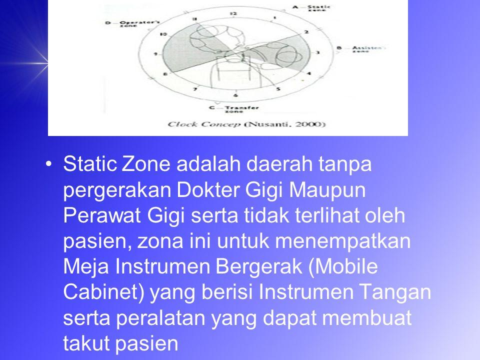 Static Zone adalah daerah tanpa pergerakan Dokter Gigi Maupun Perawat Gigi serta tidak terlihat oleh pasien, zona ini untuk menempatkan Meja Instrumen Bergerak (Mobile Cabinet) yang berisi Instrumen Tangan serta peralatan yang dapat membuat takut pasien