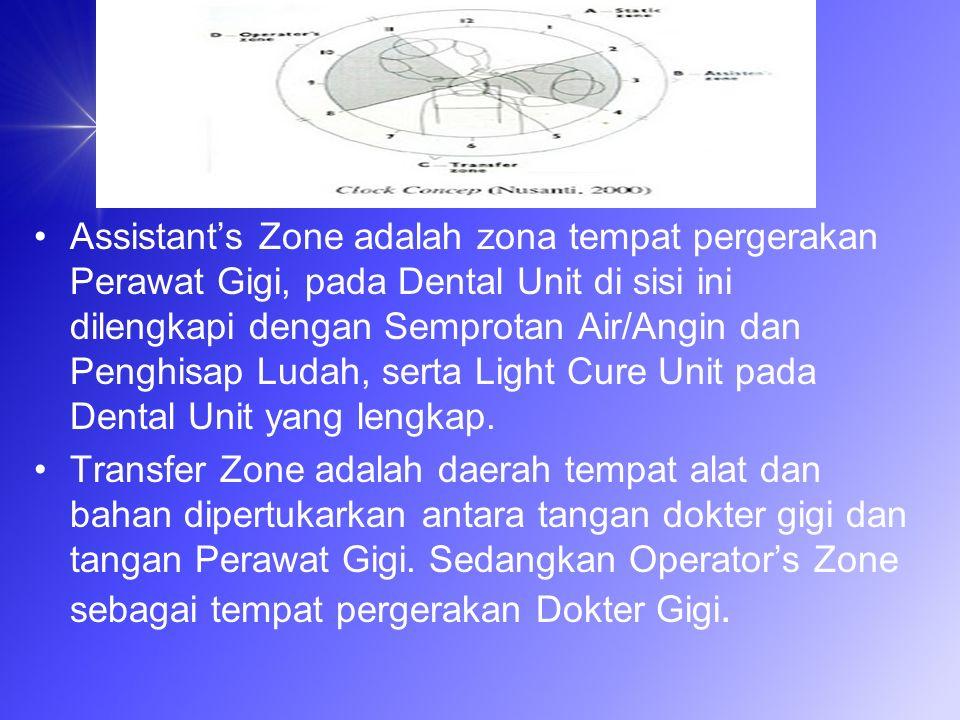 Assistant's Zone adalah zona tempat pergerakan Perawat Gigi, pada Dental Unit di sisi ini dilengkapi dengan Semprotan Air/Angin dan Penghisap Ludah, serta Light Cure Unit pada Dental Unit yang lengkap.