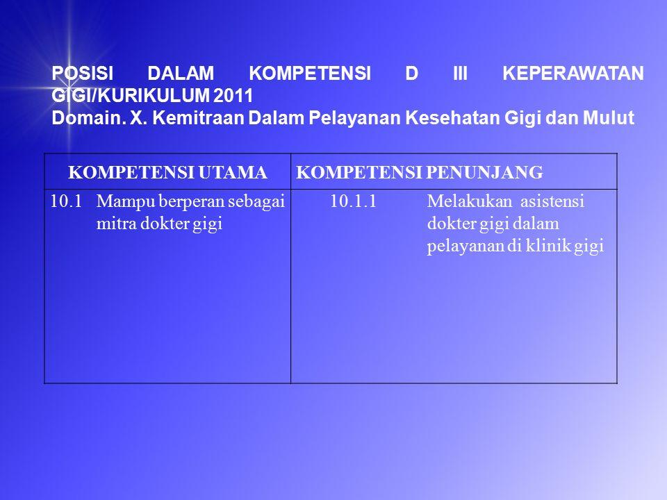 POSISI DALAM KOMPETENSI D III KEPERAWATAN GIGI/KURIKULUM 2011