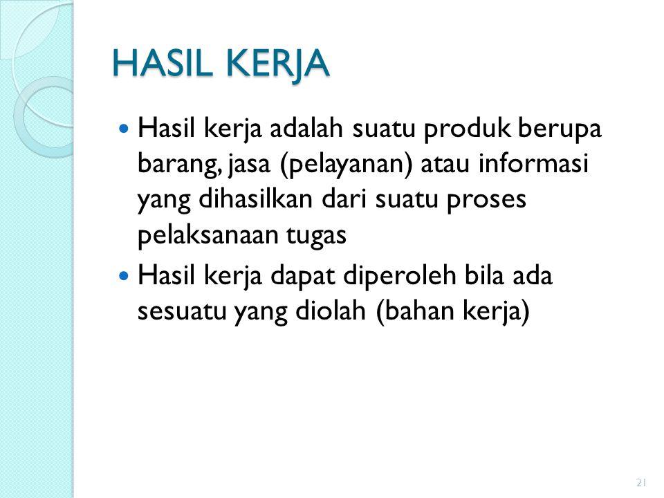 HASIL KERJA Hasil kerja adalah suatu produk berupa barang, jasa (pelayanan) atau informasi yang dihasilkan dari suatu proses pelaksanaan tugas.