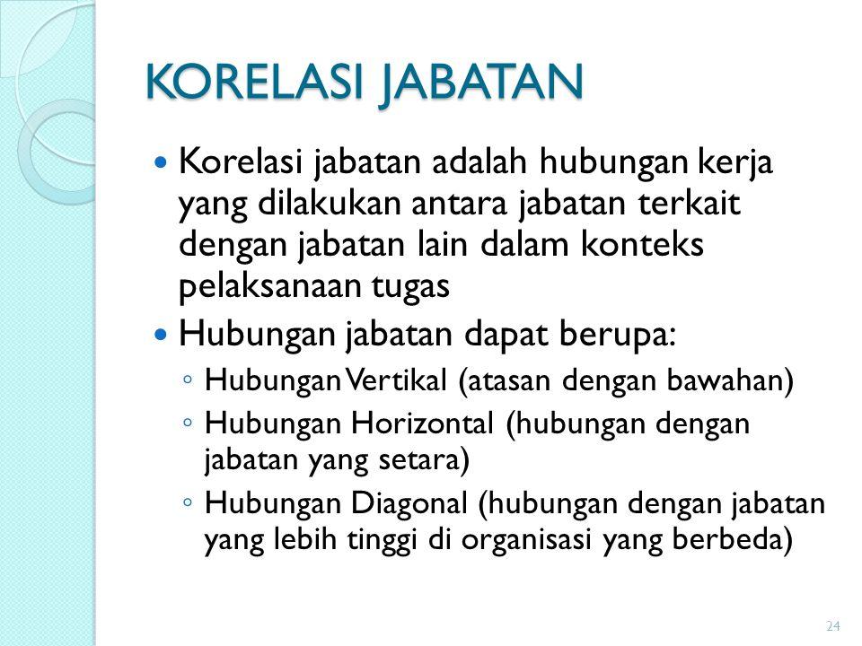KORELASI JABATAN Korelasi jabatan adalah hubungan kerja yang dilakukan antara jabatan terkait dengan jabatan lain dalam konteks pelaksanaan tugas.