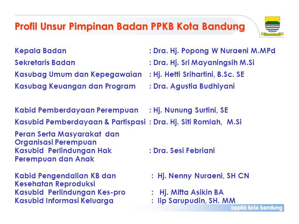 Profil Unsur Pimpinan Badan PPKB Kota Bandung