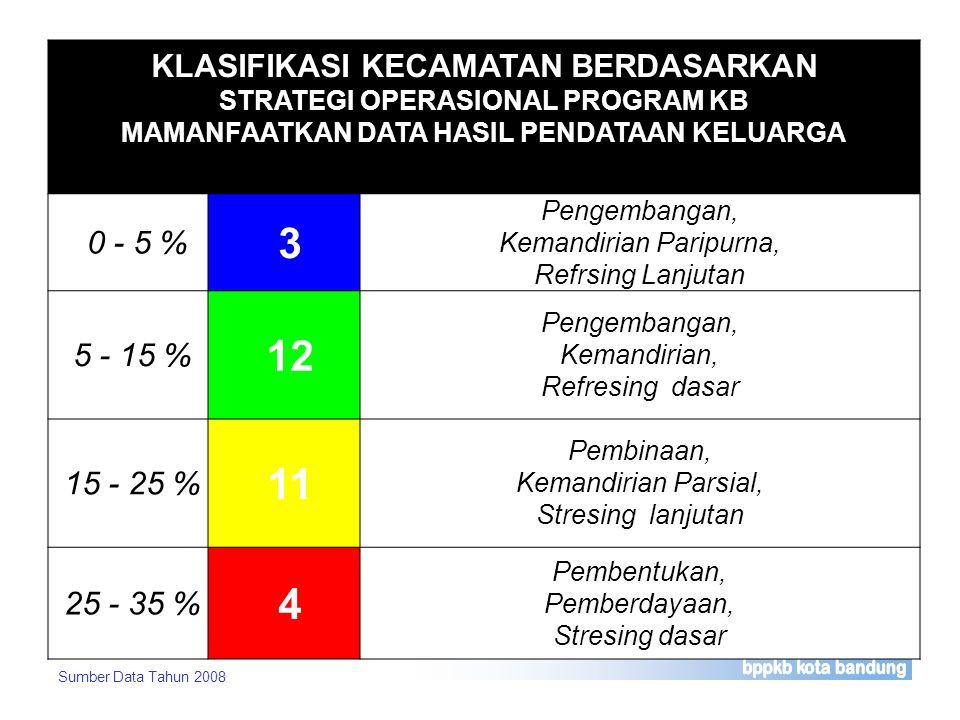 3 12 11 4 KLASIFIKASI KECAMATAN BERDASARKAN 0 - 5 % 5 - 15 % 15 - 25 %