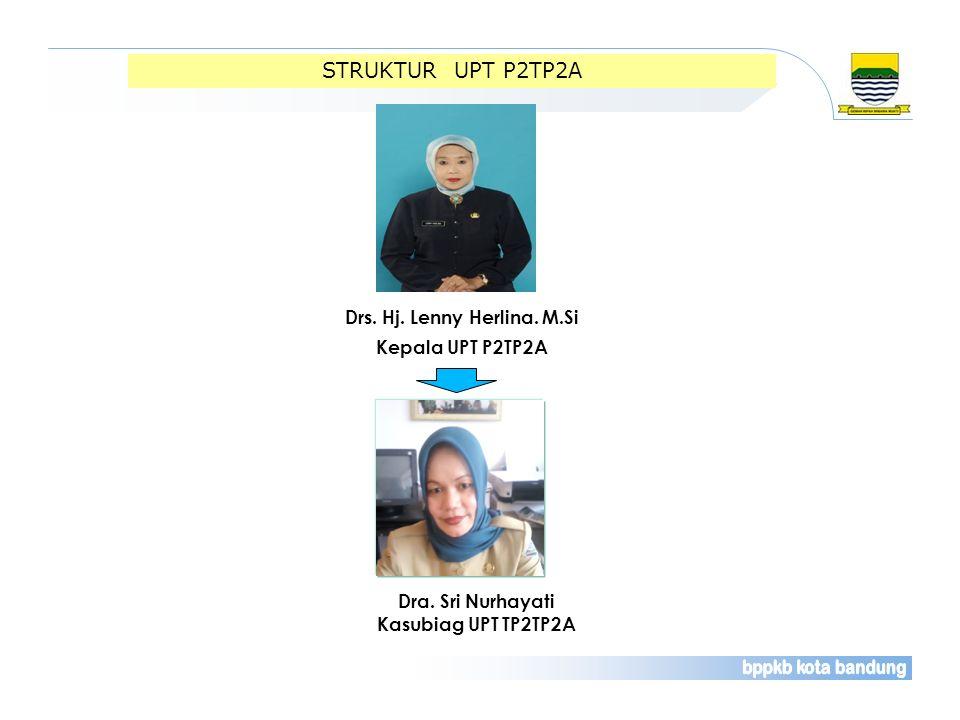 Drs. Hj. Lenny Herlina. M.Si Dra. Sri Nurhayati Kasubiag UPT TP2TP2A
