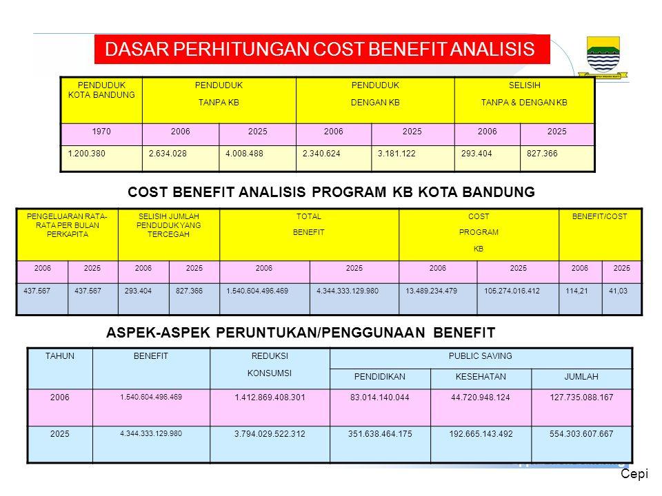 COST BENEFIT ANALISIS PROGRAM KB KOTA BANDUNG