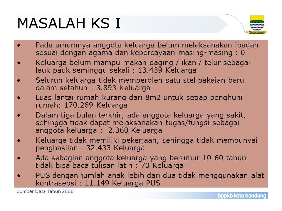 MASALAH KS I Pada umumnya anggota keluarga belum melaksanakan ibadah sesuai dengan agama dan kepercayaan masing-masing : 0.