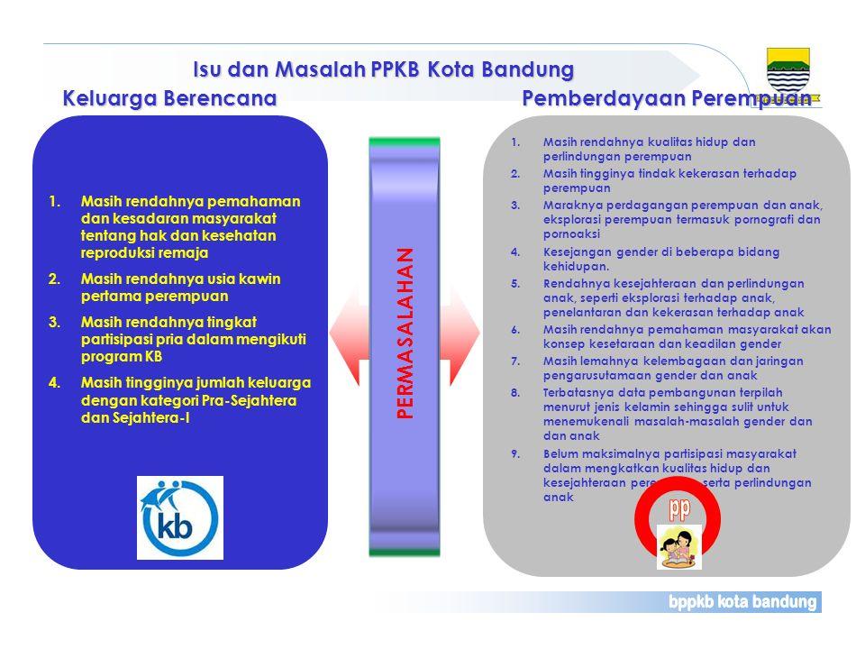 Isu dan Masalah PPKB Kota Bandung Pemberdayaan Perempuan
