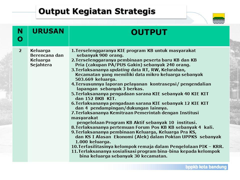 Output Kegiatan Strategis