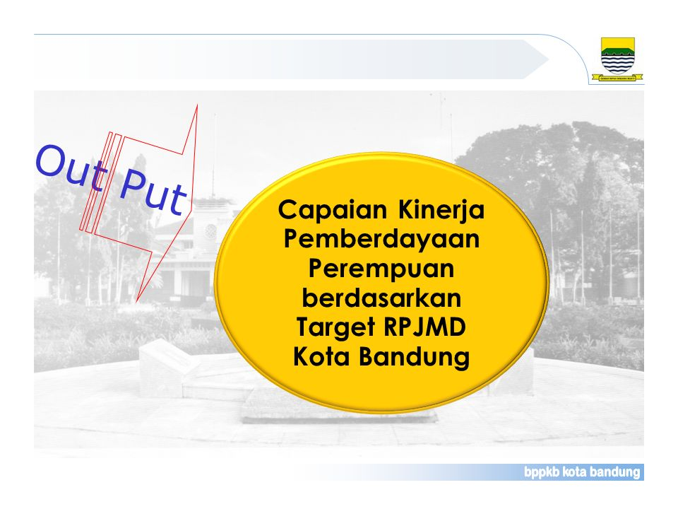 Pemberdayaan Perempuan berdasarkan Target RPJMD Kota Bandung