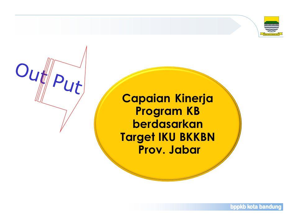Out Put Capaian Kinerja Program KB berdasarkan Target IKU BKKBN