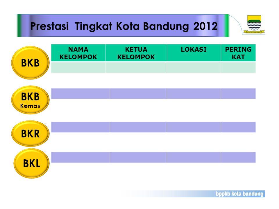Prestasi Tingkat Kota Bandung 2012