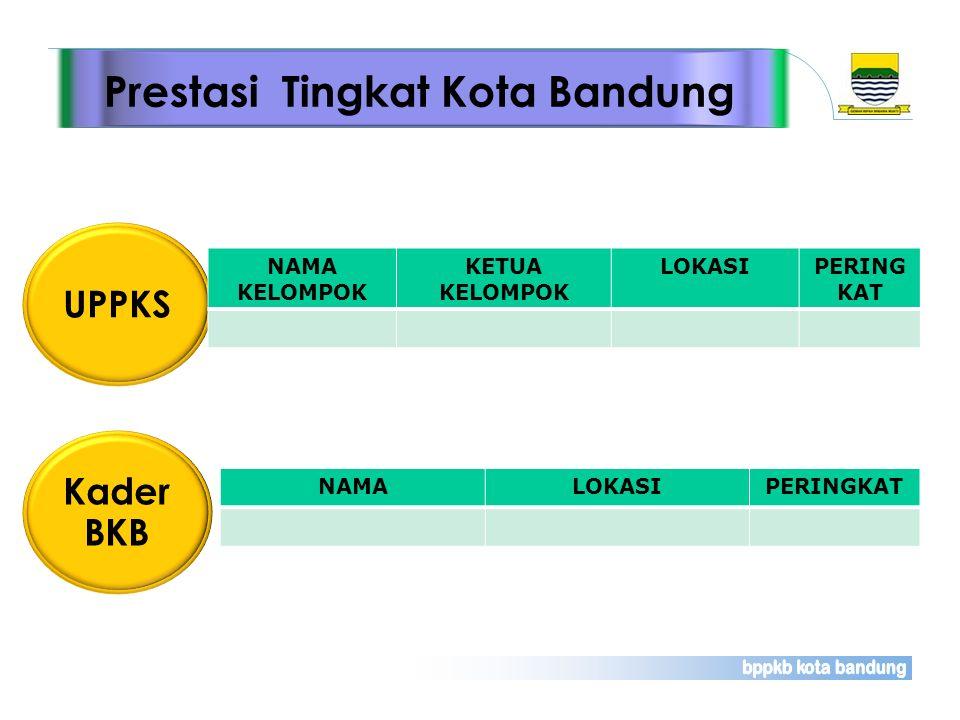 Prestasi Tingkat Kota Bandung