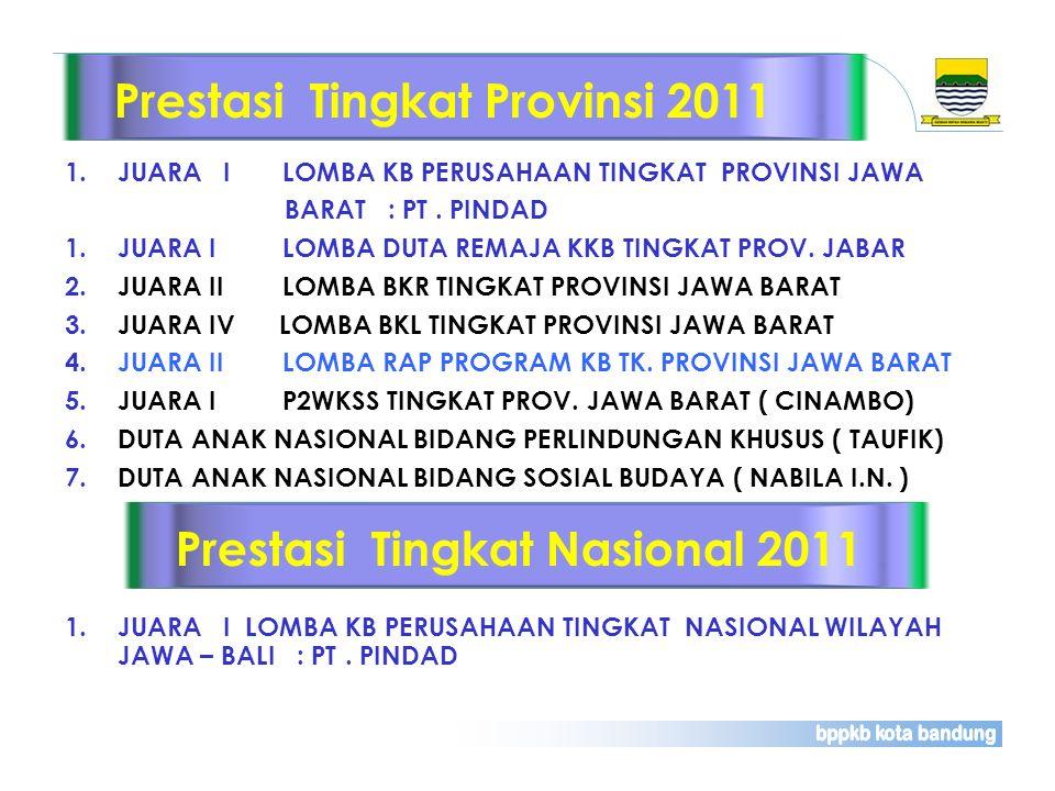 Prestasi Tingkat Provinsi 2011