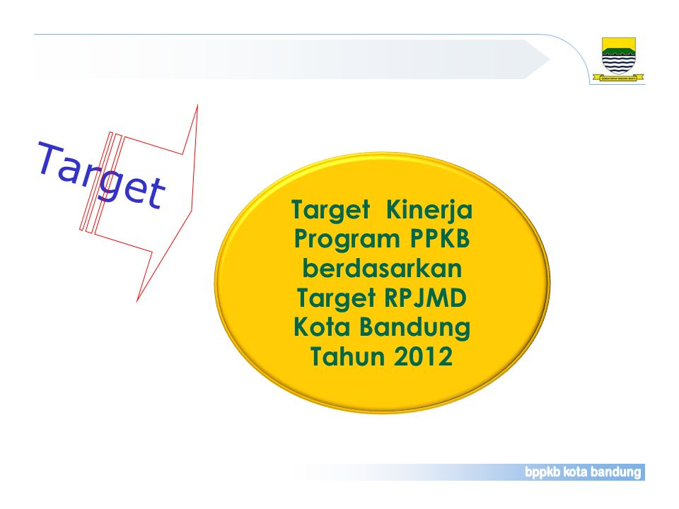 Program PPKB berdasarkan Target RPJMD Kota Bandung