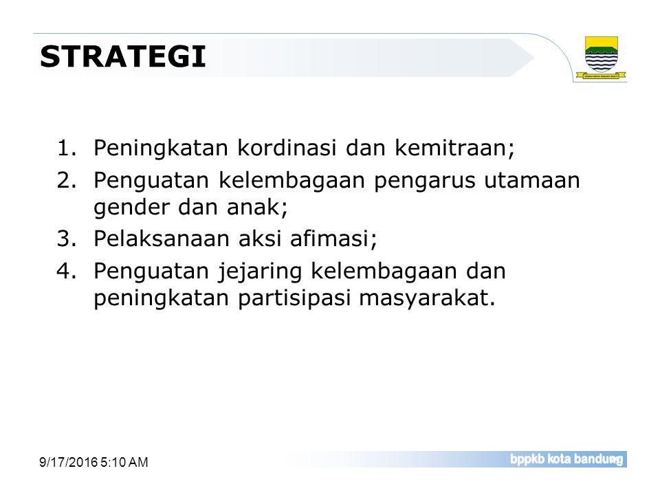 STRATEGI Peningkatan kordinasi dan kemitraan;