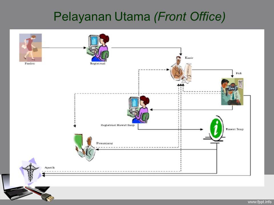 Pelayanan Utama (Front Office)