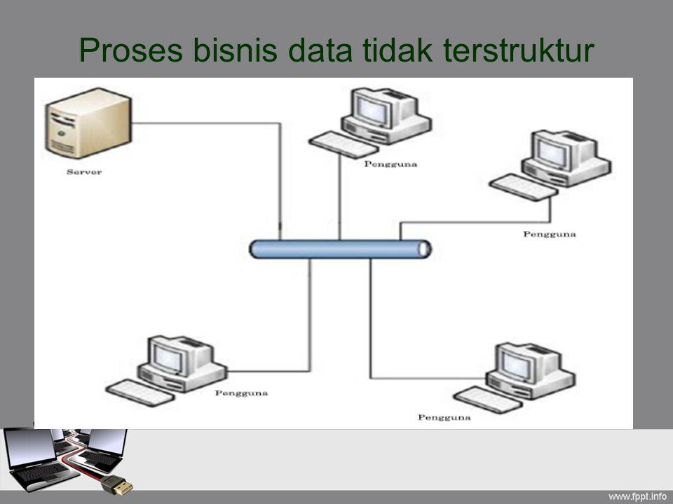 Proses bisnis data tidak terstruktur