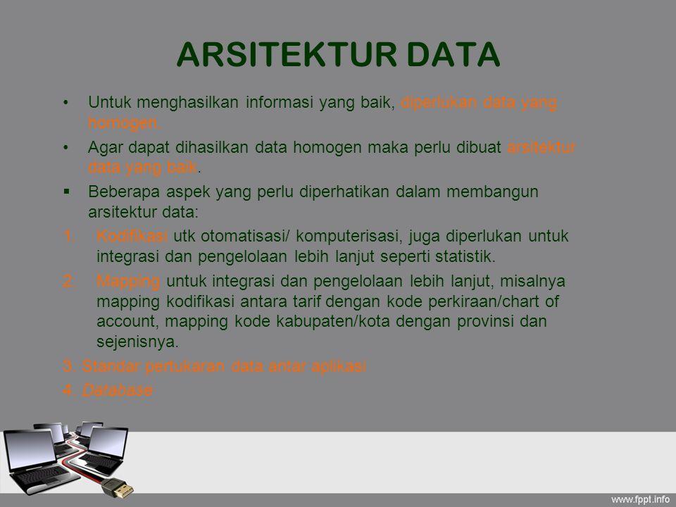 ARSITEKTUR DATA Untuk menghasilkan informasi yang baik, diperlukan data yang homogen.