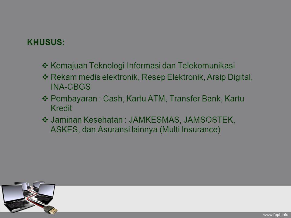 KHUSUS: Kemajuan Teknologi Informasi dan Telekomunikasi. Rekam medis elektronik, Resep Elektronik, Arsip Digital, INA-CBGS.