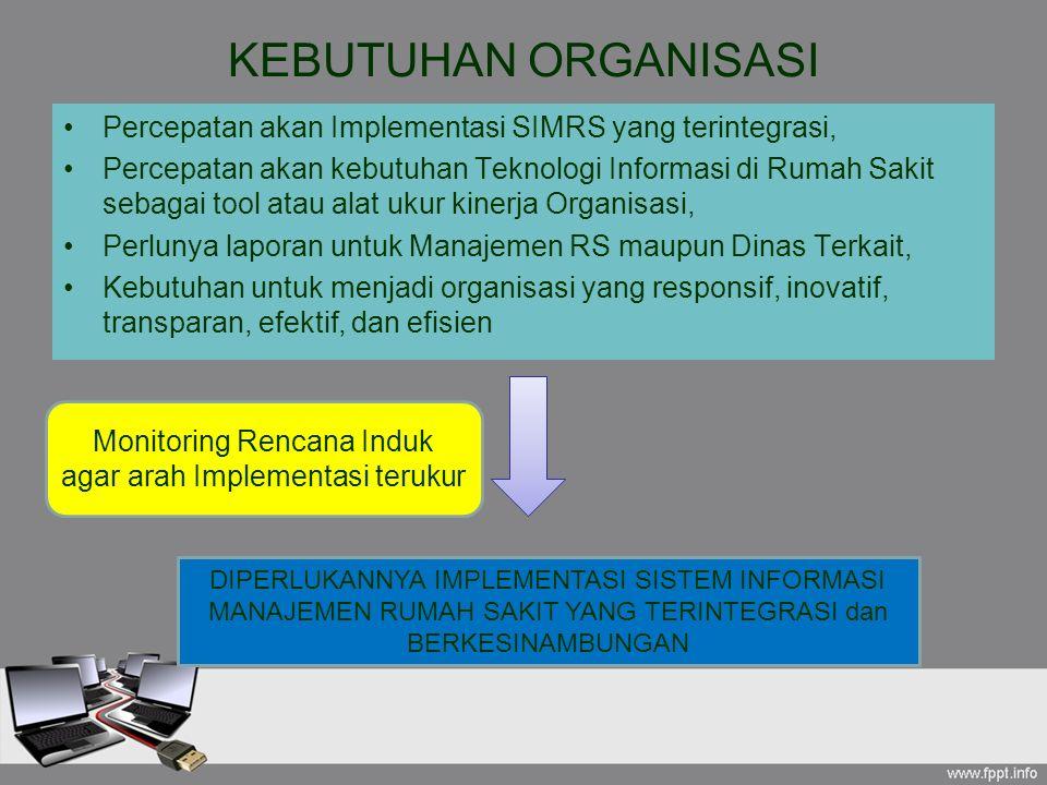 Monitoring Rencana Induk agar arah Implementasi terukur