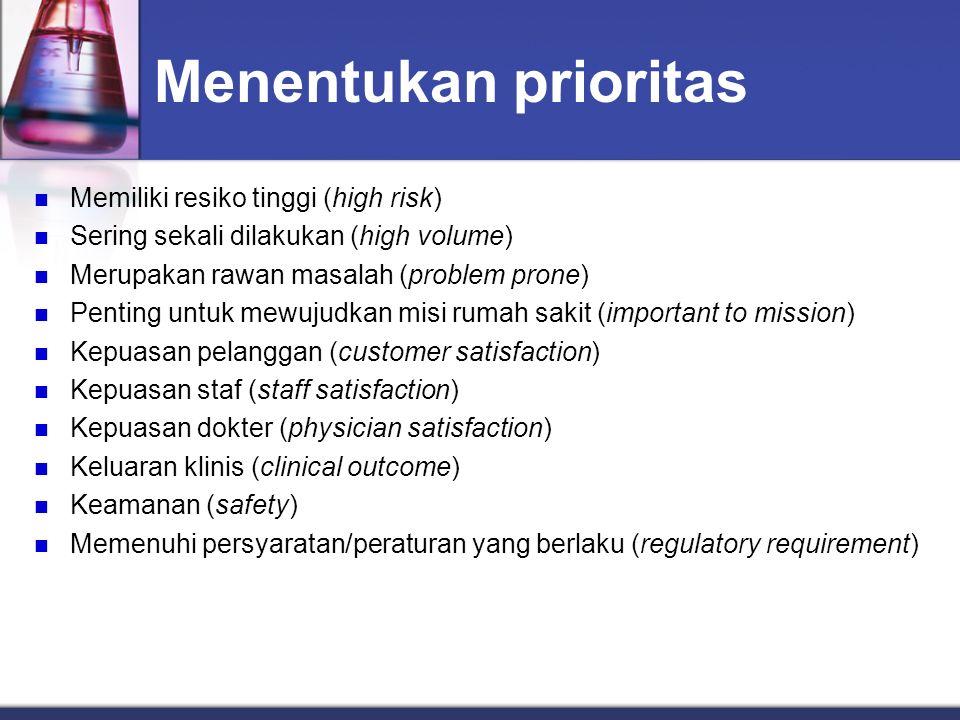 Menentukan prioritas Memiliki resiko tinggi (high risk)