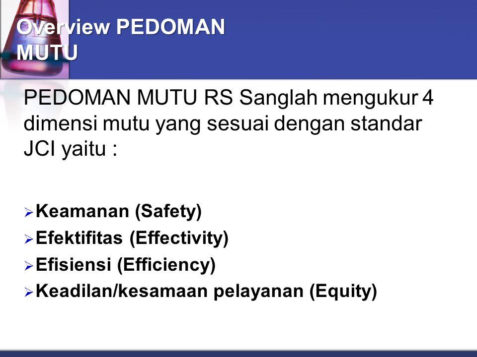 Overview PEDOMAN MUTU PEDOMAN MUTU RS Sanglah mengukur 4 dimensi mutu yang sesuai dengan standar JCI yaitu :