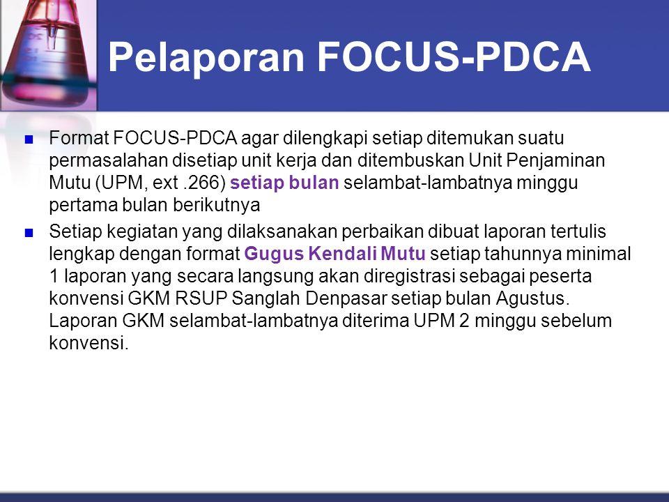 Pelaporan FOCUS-PDCA