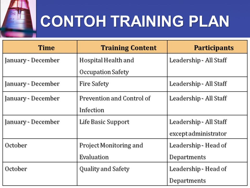 CONTOH TRAINING PLAN