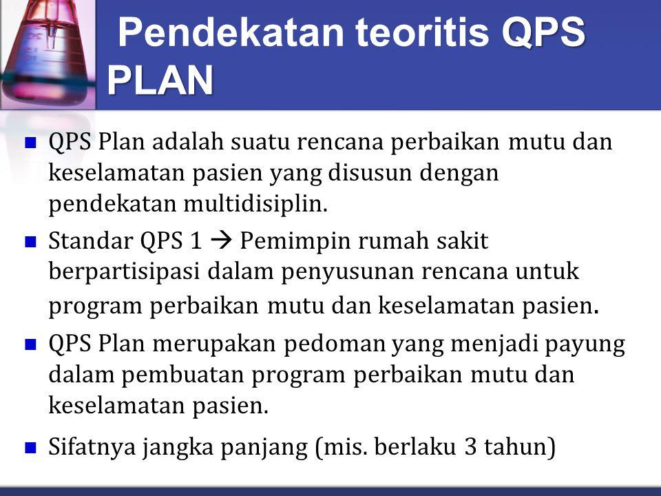 Pendekatan teoritis QPS PLAN