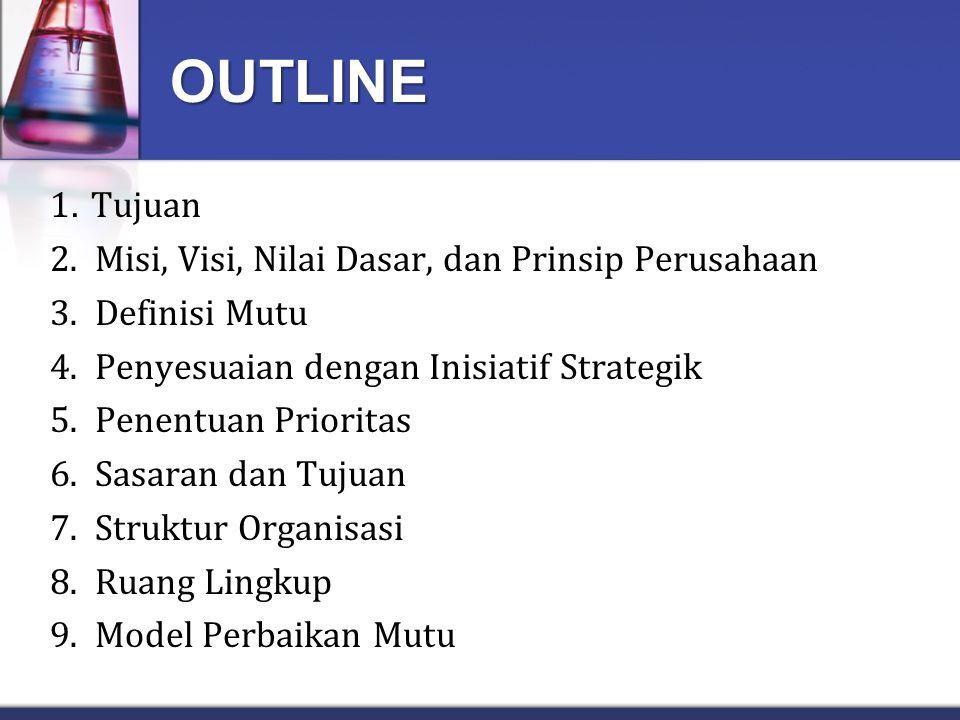 OUTLINE 1. Tujuan 2. Misi, Visi, Nilai Dasar, dan Prinsip Perusahaan