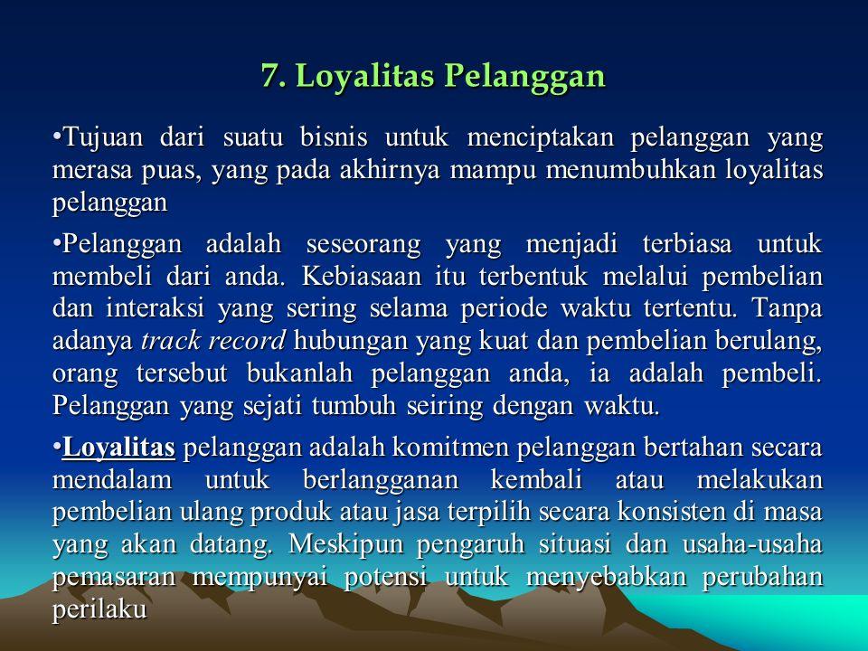 7. Loyalitas Pelanggan
